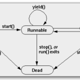 Talend: Le mode multithreading