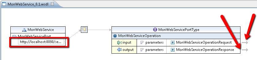art7_img11_talend_esb_webservice_pour_nuls