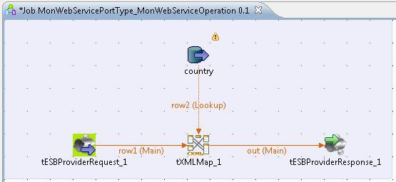 art7_img17_talend_esb_webservice_pour_nuls