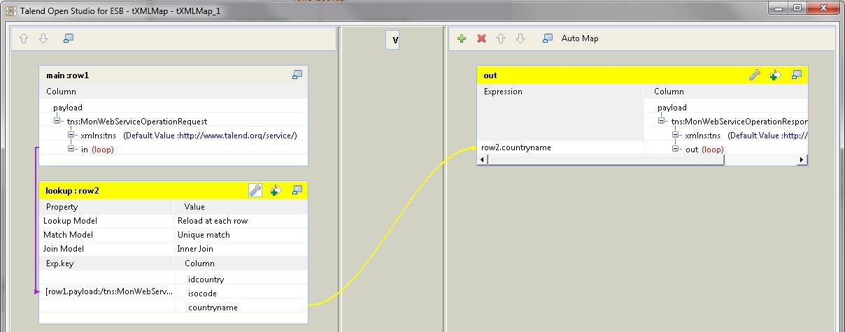 art7_img26_talend_esb_webservice_pour_nuls